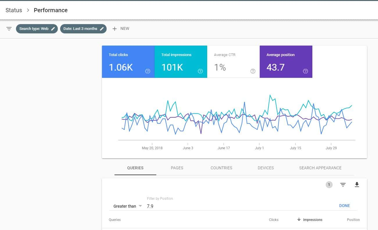 filter weergaven google search console