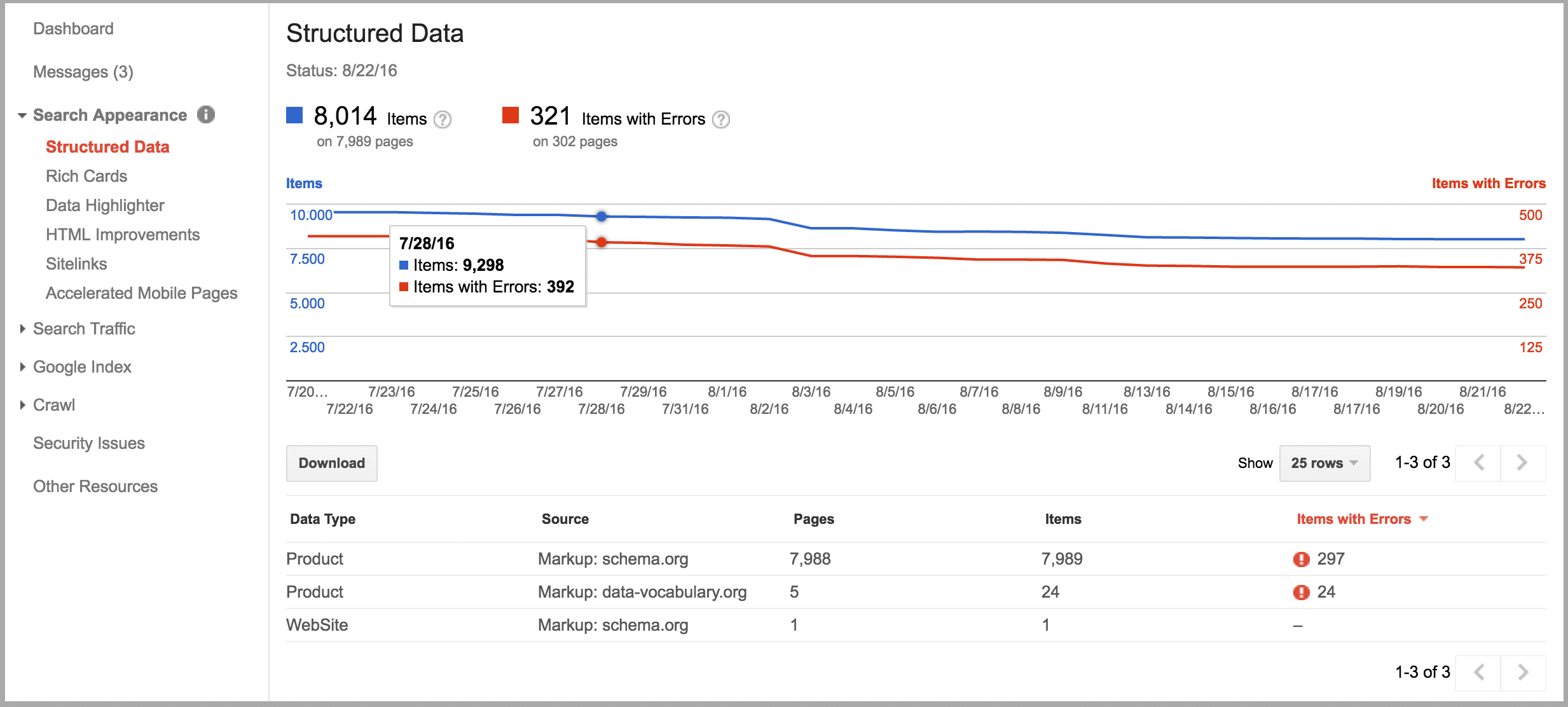 Structured data foutmeldingen google search console